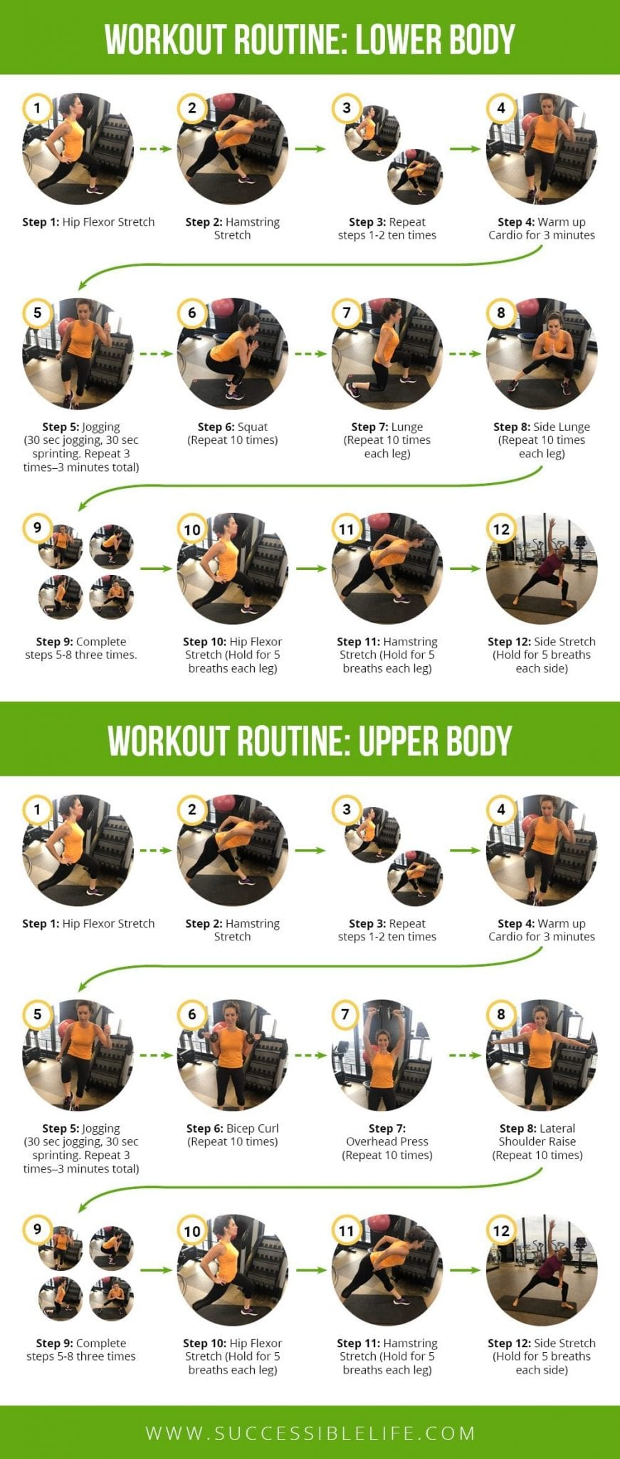 Beginner's Workout Plan Flow Chart