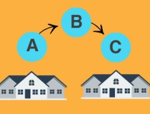 What is an A-B-C Closing in Real Estate?